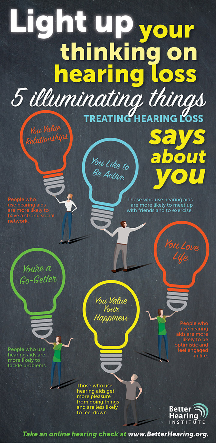 5 Illuminating Things Treating Hearing Loss Says About You - Nardelli Audiology Blog